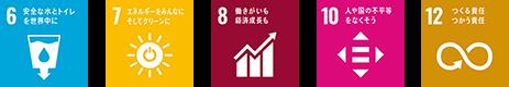 SDGsゴール